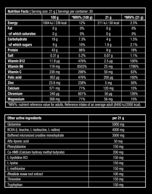 after-nutrition-info